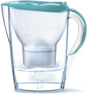 kanata filtroy 24lt brita marella cool fillenjoy photo