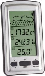 tfa 351079 axis weather station photo